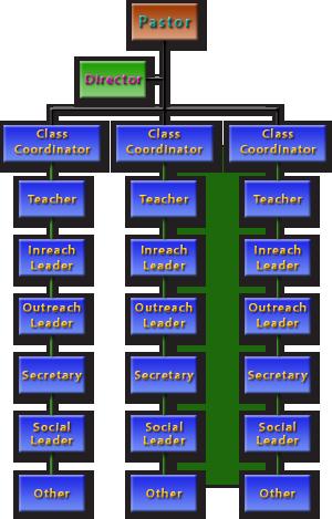 sunday school teacher responsibilities sunday school